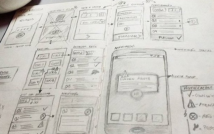 An Instagram That Posts UX Wireframe Photos For Inspiration