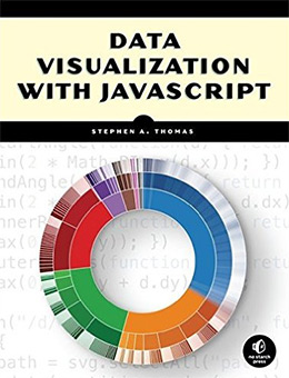 data visualization js