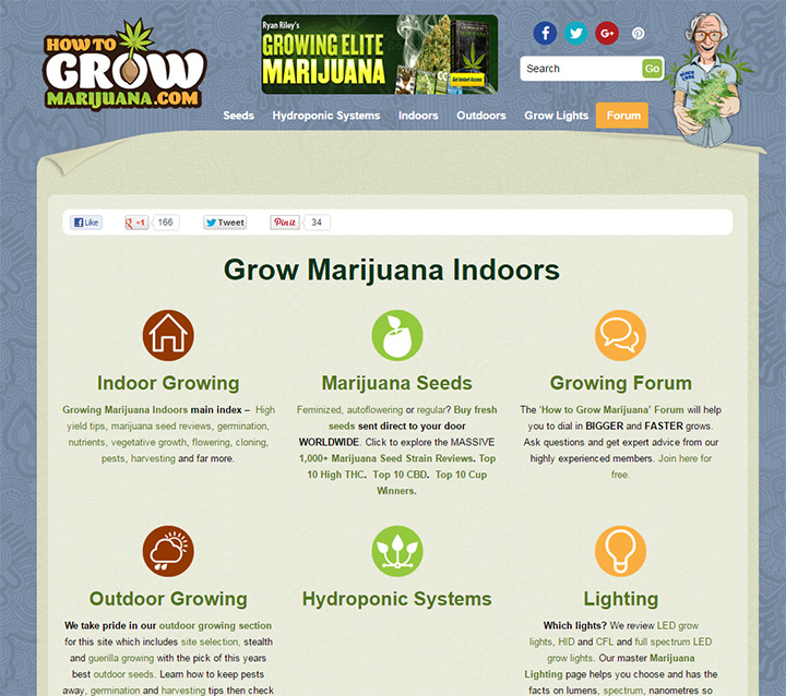 howto grow marijuana
