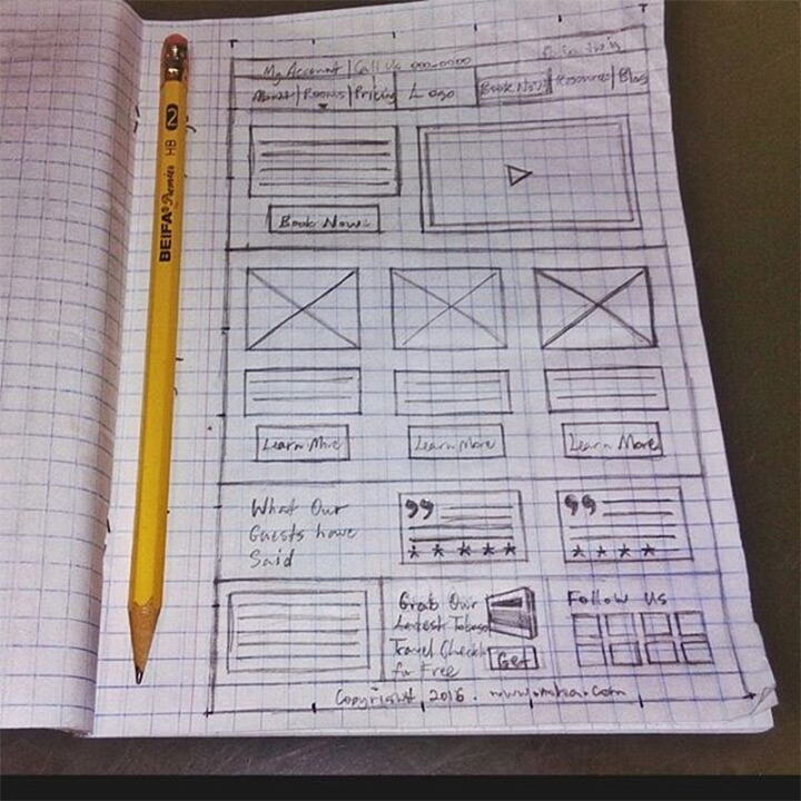 wireframe website mockup