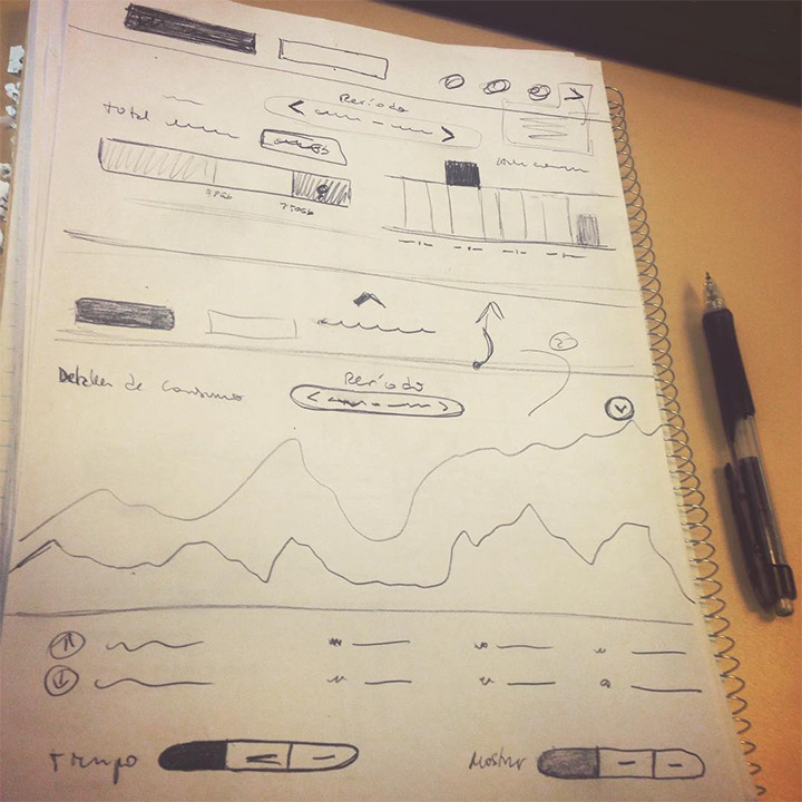 interface elements sketches
