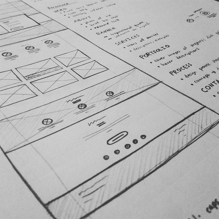 website wireframe on paper