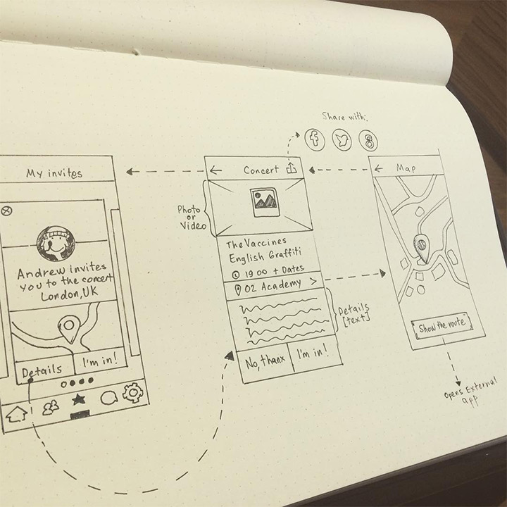 prototype motion mobile app screens