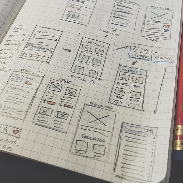 mobile ui user flows