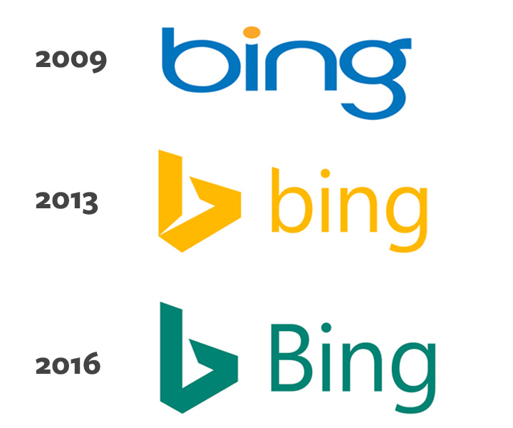 different bing logos compared