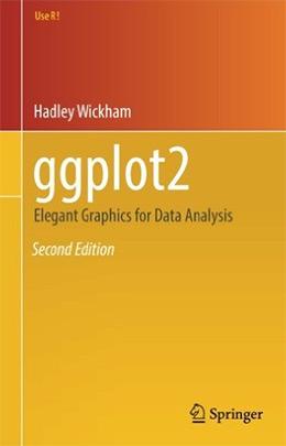 ggplot2 r programming