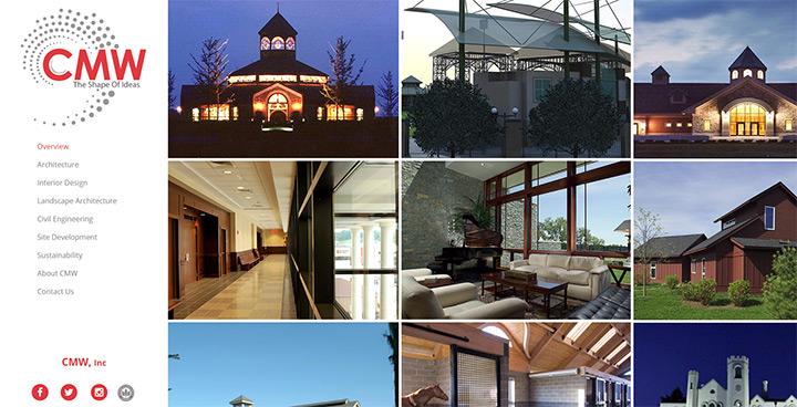 cmw architecture